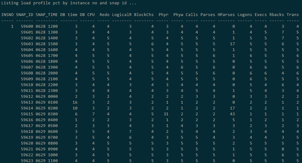 load profile pct 数据集