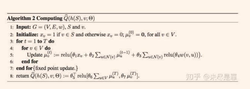 Learning Combinatorial Optimization Algorithms over Graphs | 耿冬冬
