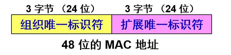 MAC-48