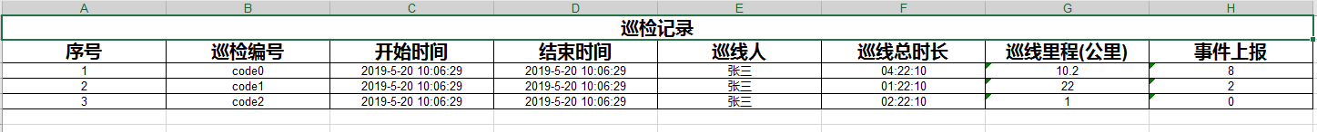 aspose.cell导出Excel-巡检记录