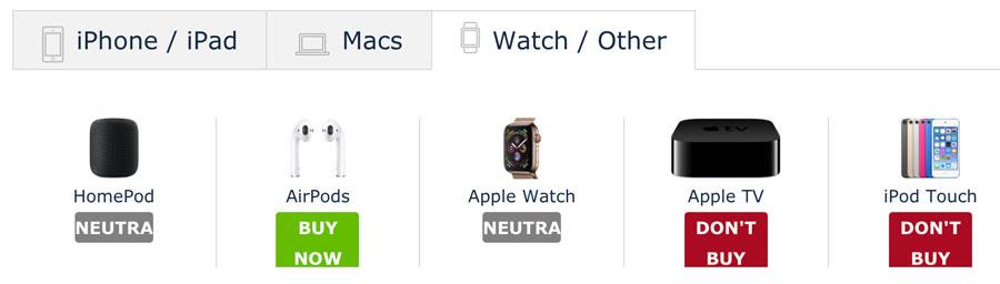线上查 Apple Watch 苹果产品更新周期