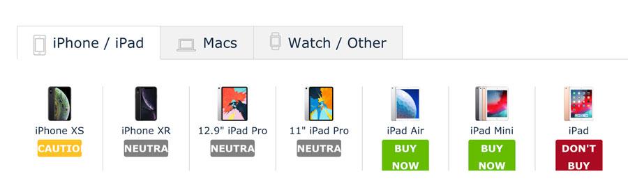 线上查 Apple 苹果产品更新周期 四种颜色来标示产品是否该入手