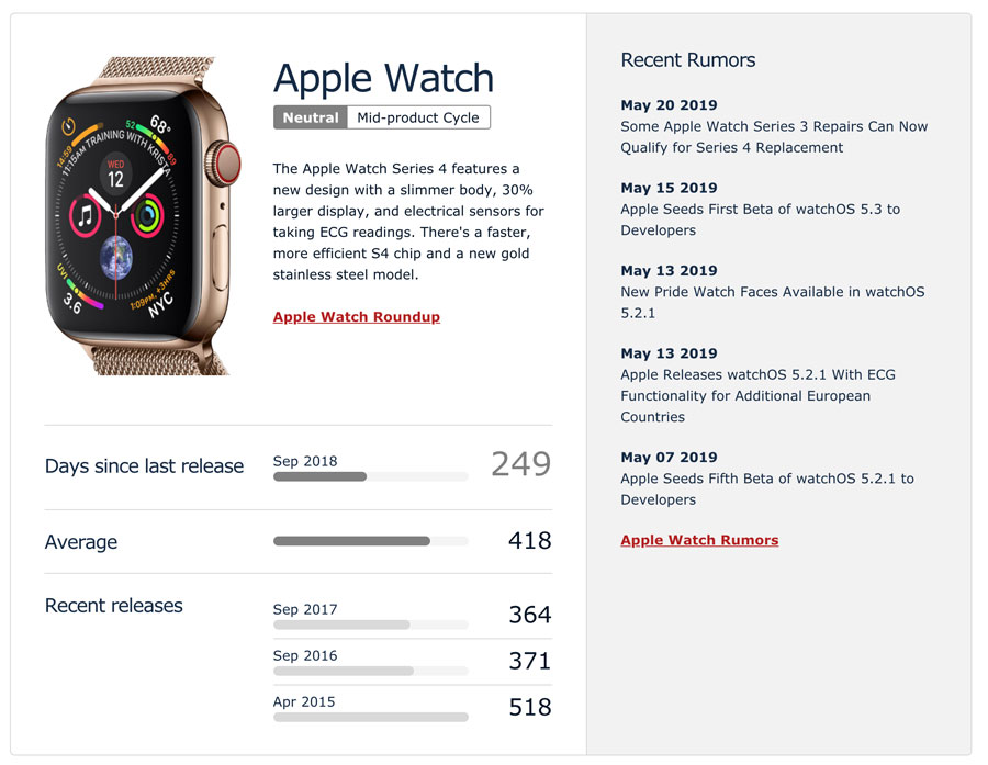 线上查询 Apple Watch 更新周期