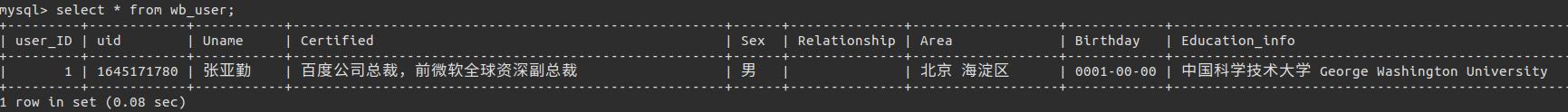 用户资料表