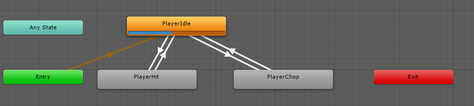 AnimationController2