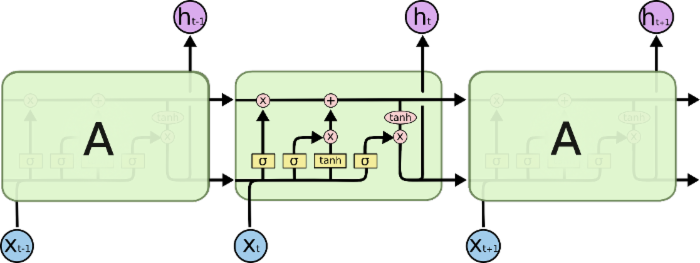 LSTM-Cell-Expand.png