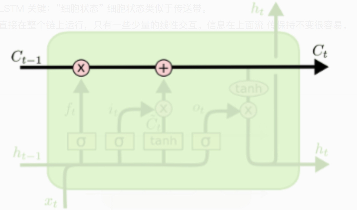LSTM-信息传递.jpg