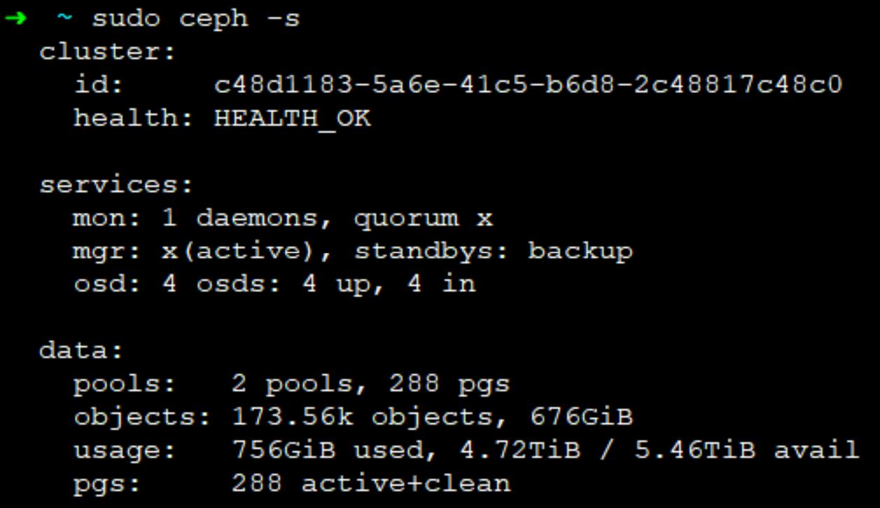 Ceph status