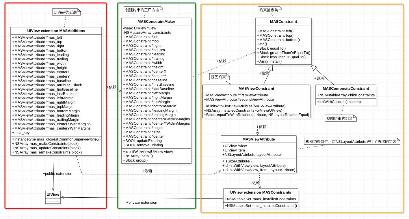 masonry_struct_chart
