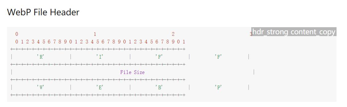 https://developers.google.com/speed/webp/docs/riff_container