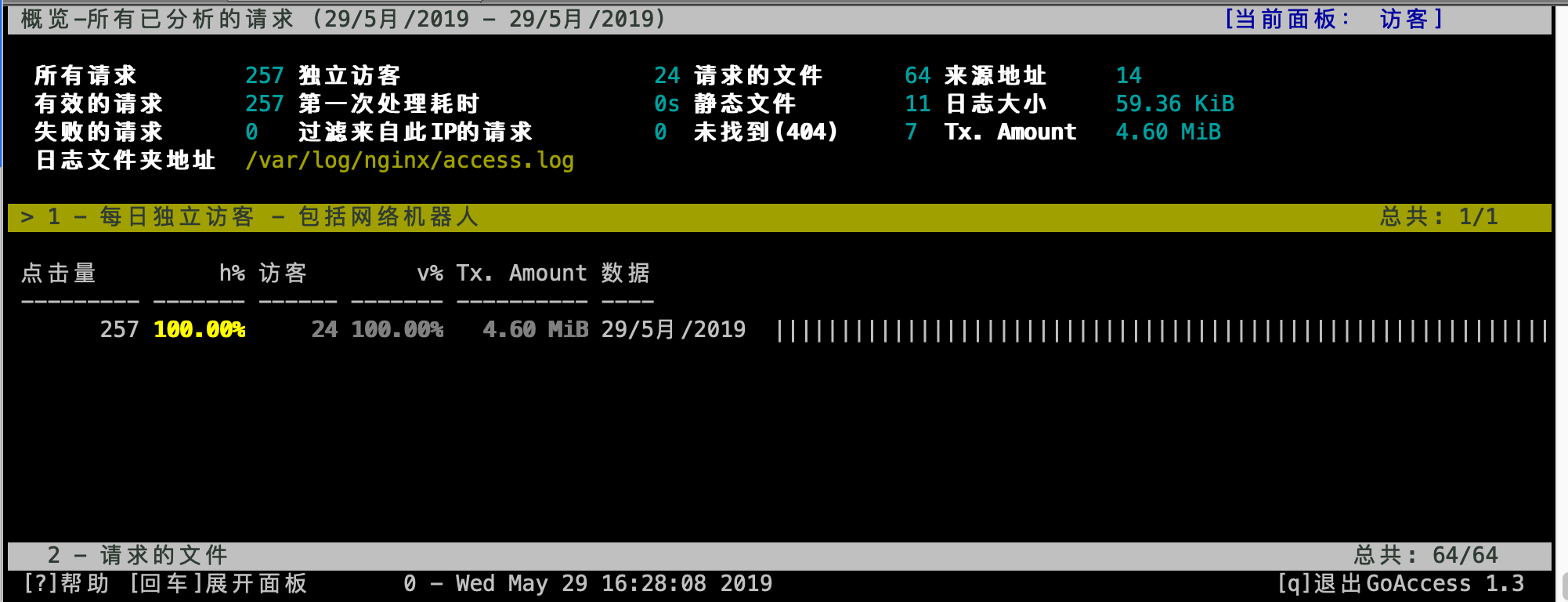goaccess界面.png