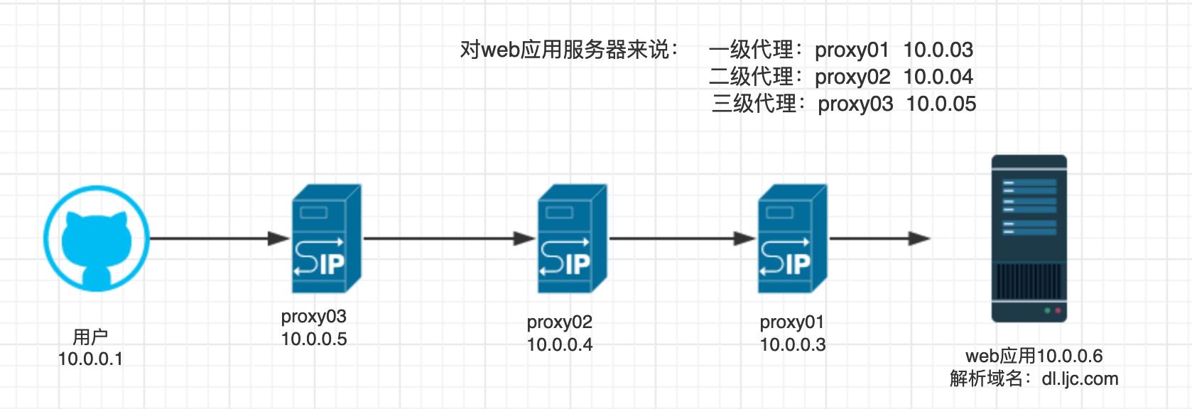 规划图1.png