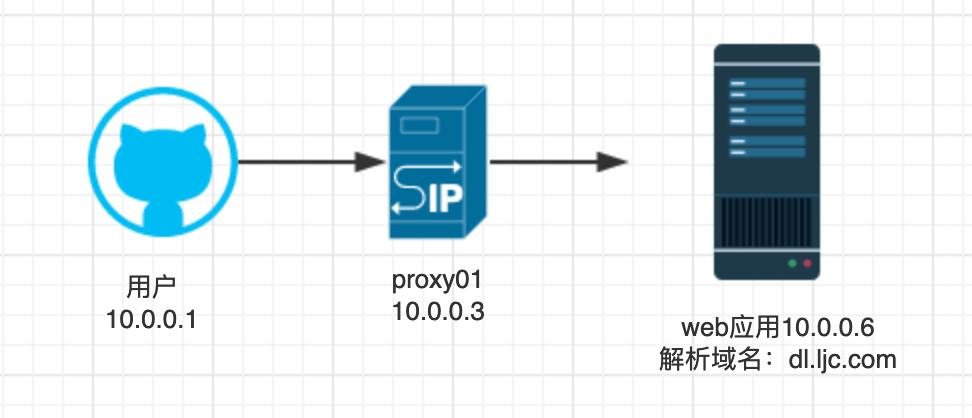 代理图1.png