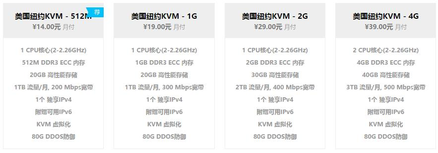 猫咪数据:月付14元 / 512M内存 / 20G硬盘 / 1T流量 / 1Gbps / KVM / 美东纽约 datawagon