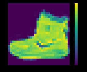 【TensorFlow 2.0教程】训练第一个神经网络:图片分类