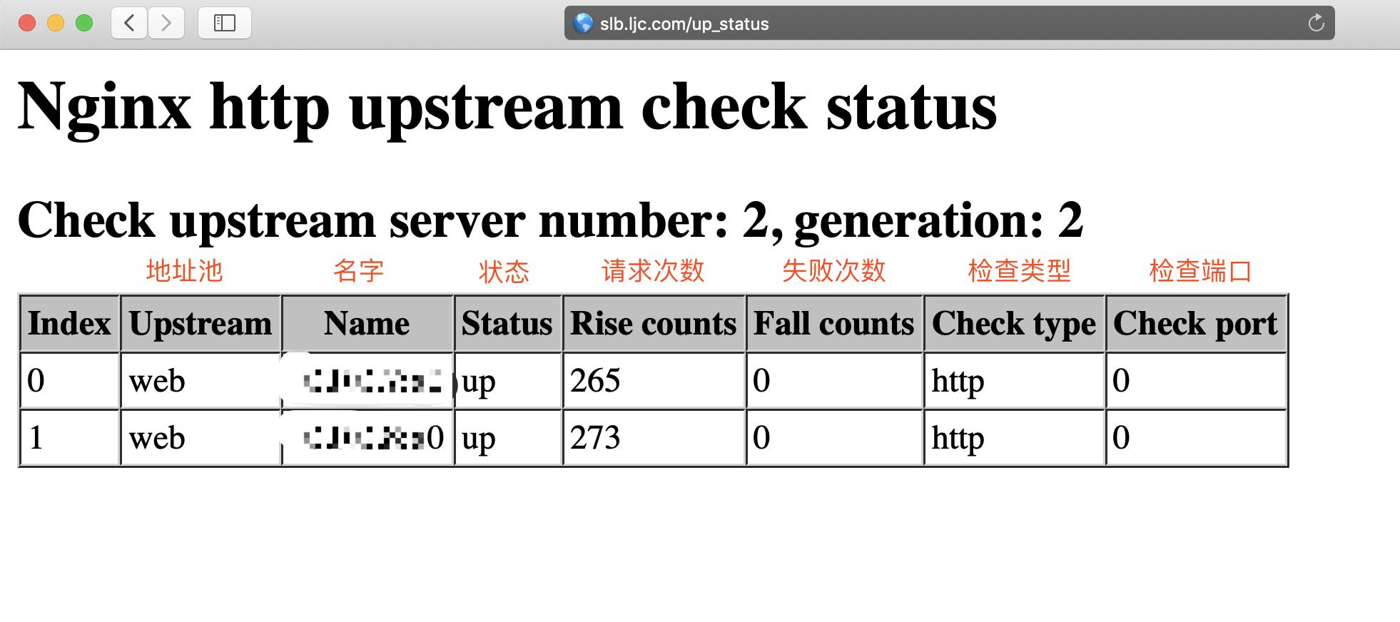 nginx_upstream_check