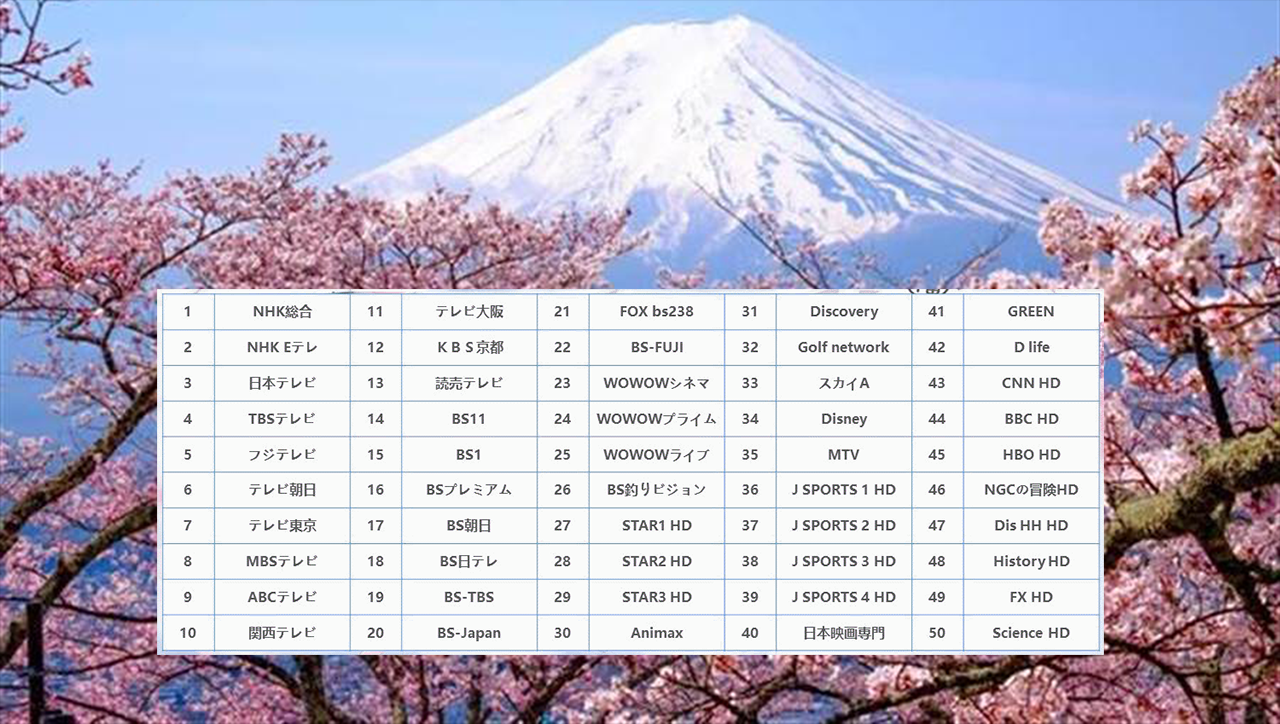 Japan Channels