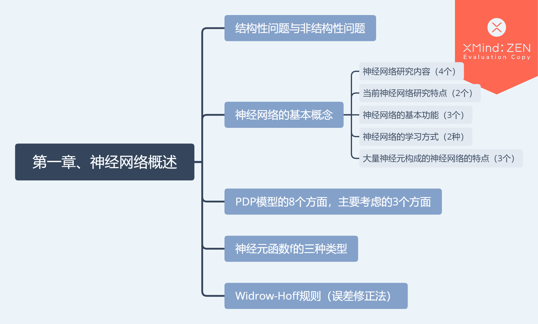 nn_chapter1