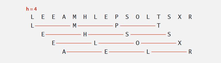 h有序数组