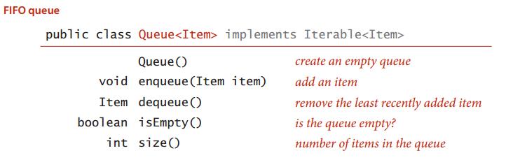 队列API