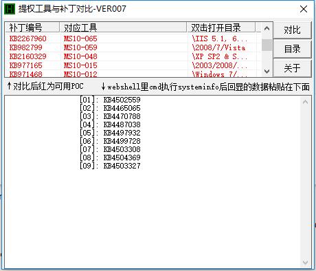 Window提权Exp合集