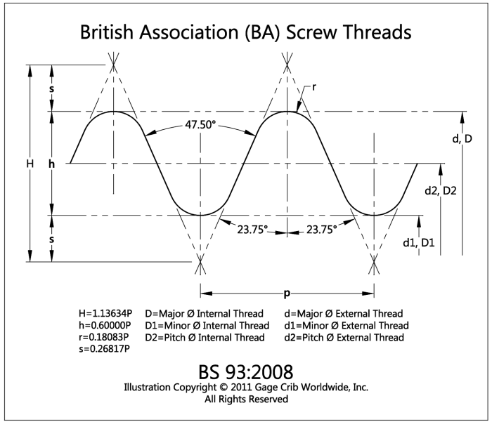 BA-47deg-British-Association-Thread-BS93.png