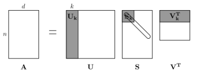 c3 图标