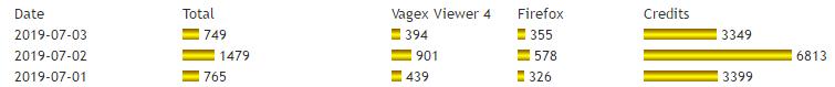 【网赚】最新挂vagex刷YouTube赚钱-懵比小站