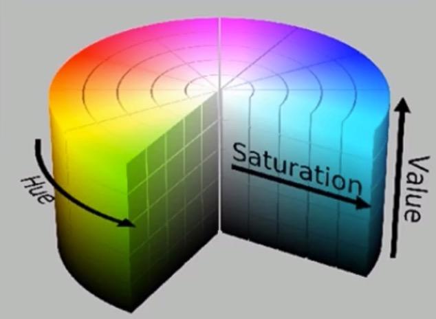 HSV 色彩空间