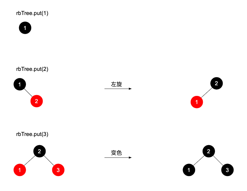 rbTree_1-3.jpg