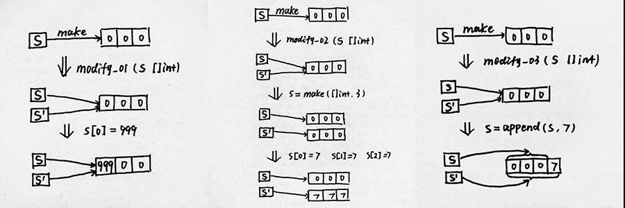 modify_01
