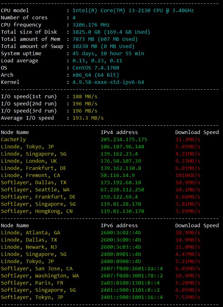 vps上常用的测试脚本汇总-懵比小站