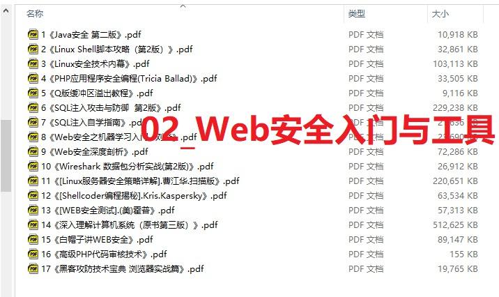 02_Web安全入门与工具.jpg