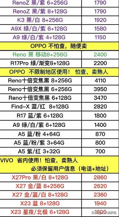 七月份OPPO、VIVO手机报价单曝光,要是再被坑了就是傻子