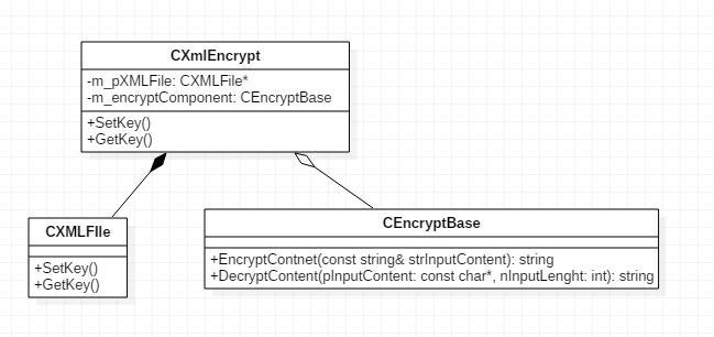 composition_encrypt.jpg