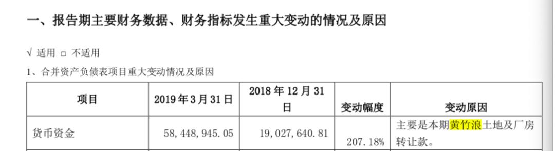 """""""急病乱投医""""的中潜股份:卖潜水服不如卖地"""