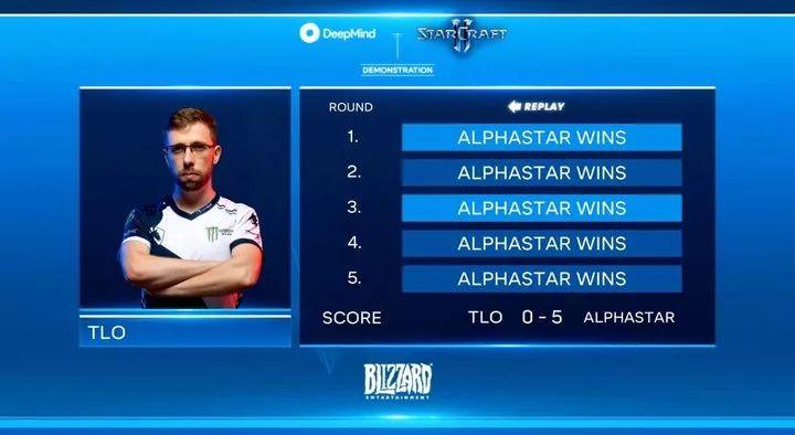 5分钟击败王牌选手,「阿尔法狗的兄弟」又开始在游戏里虐人了