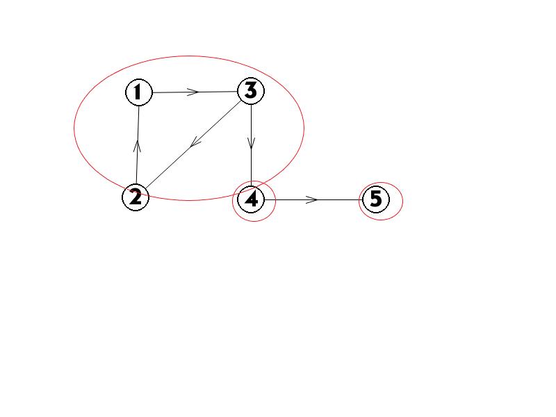 《Tarjan 零基础详解 —— ylxmf2005的OI教程》