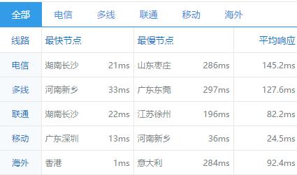 【建站首选】阿里云24元/月轻量服务器推荐支持windows-懵比小站