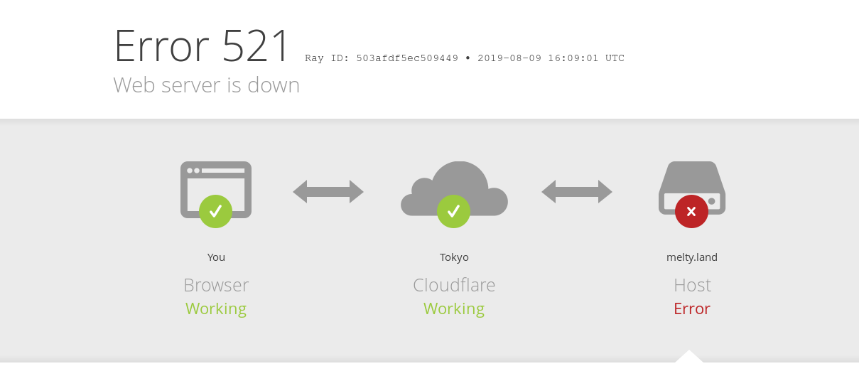 Cloudflare Error 521