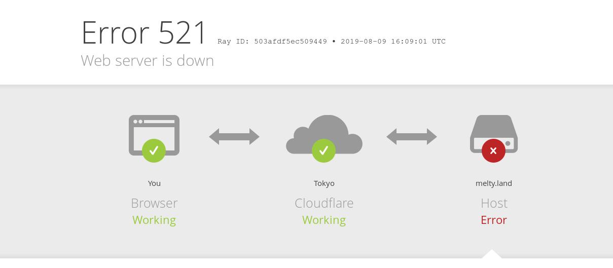 Cloudflare Error 521