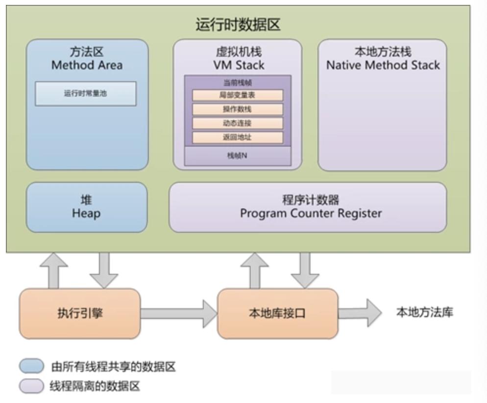 JVM运行时数据区.png