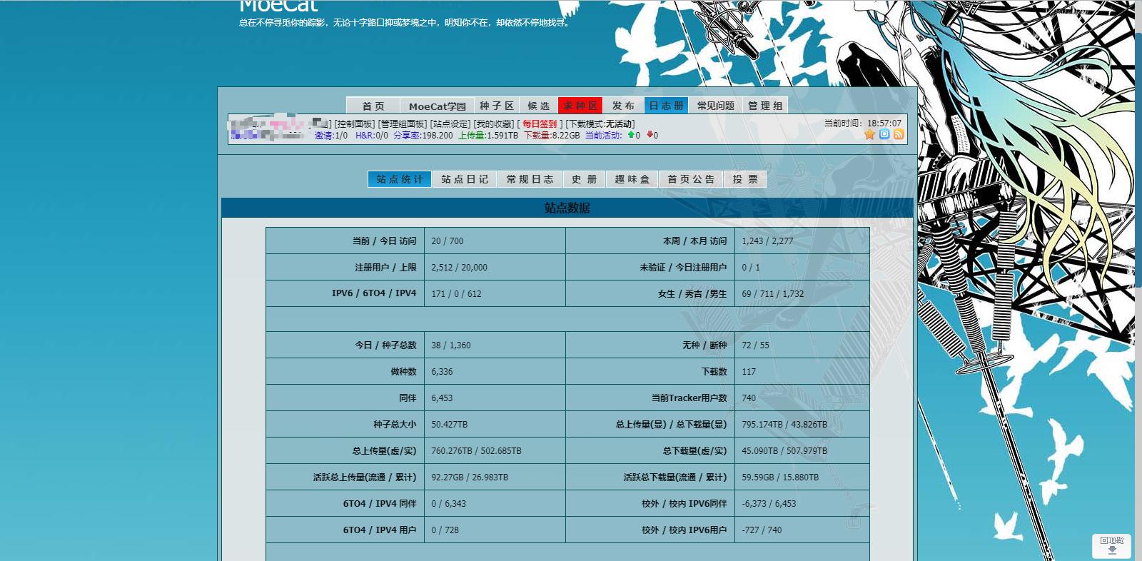 【MoeCat】萌猫开放注册(3月29日0时至3月31日24时)