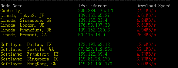 TMT:最低$1.84/月 1000G流量/1G带宽共享/免费20GB/s DDoS防护-懵比小站
