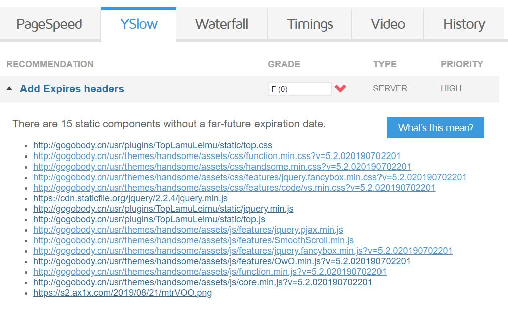 Gtmetrix的Yslow检测结果