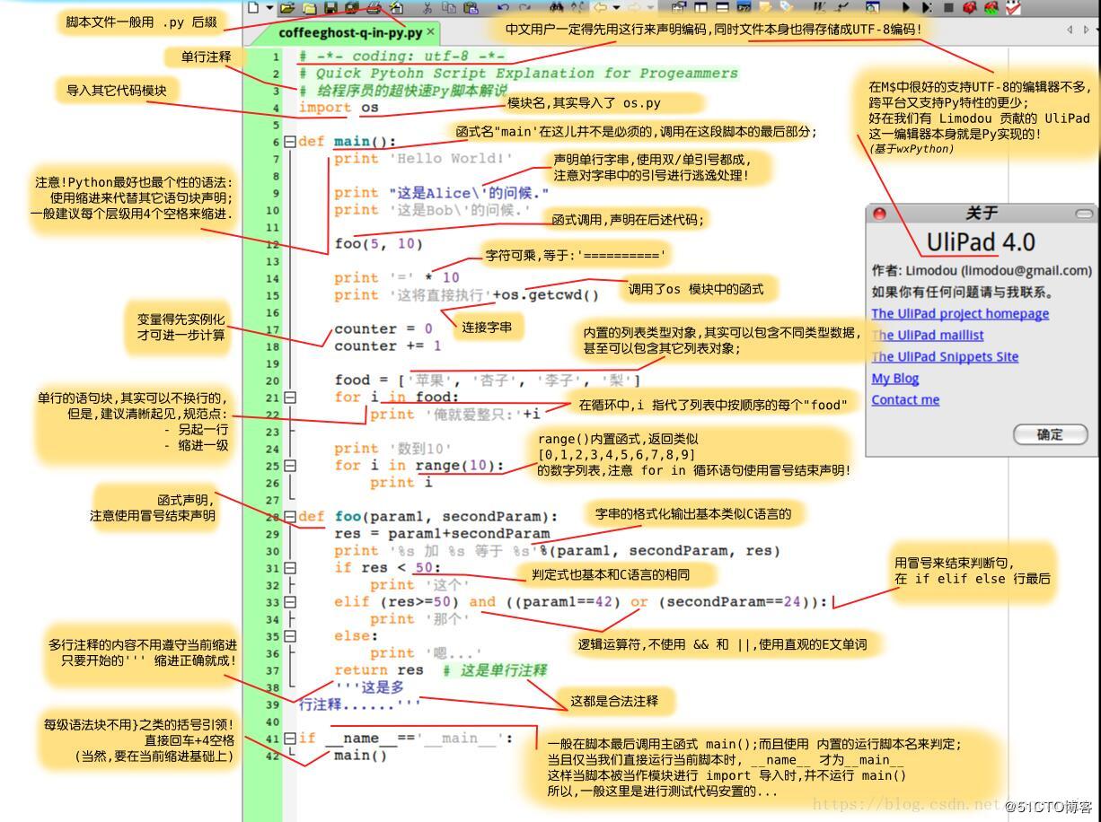 一图搞懂python基本语法.png