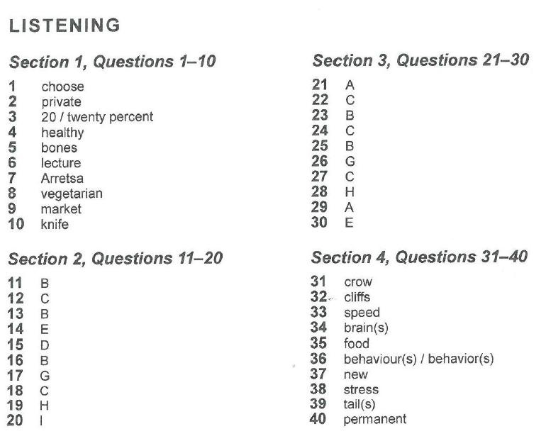 剑桥雅思13听力答案