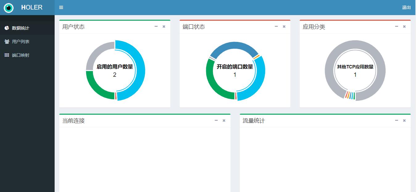 Holer:又一款带Web管理界面的内网穿透工具