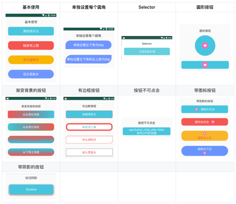 Android 开发技术周报 Issue#245