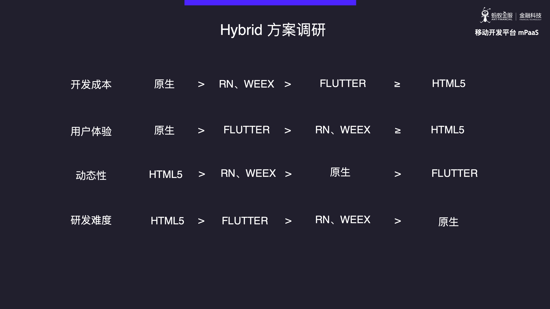 Hybrid 方案调研.jpg